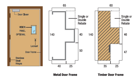 Bomba Approved Fire Door