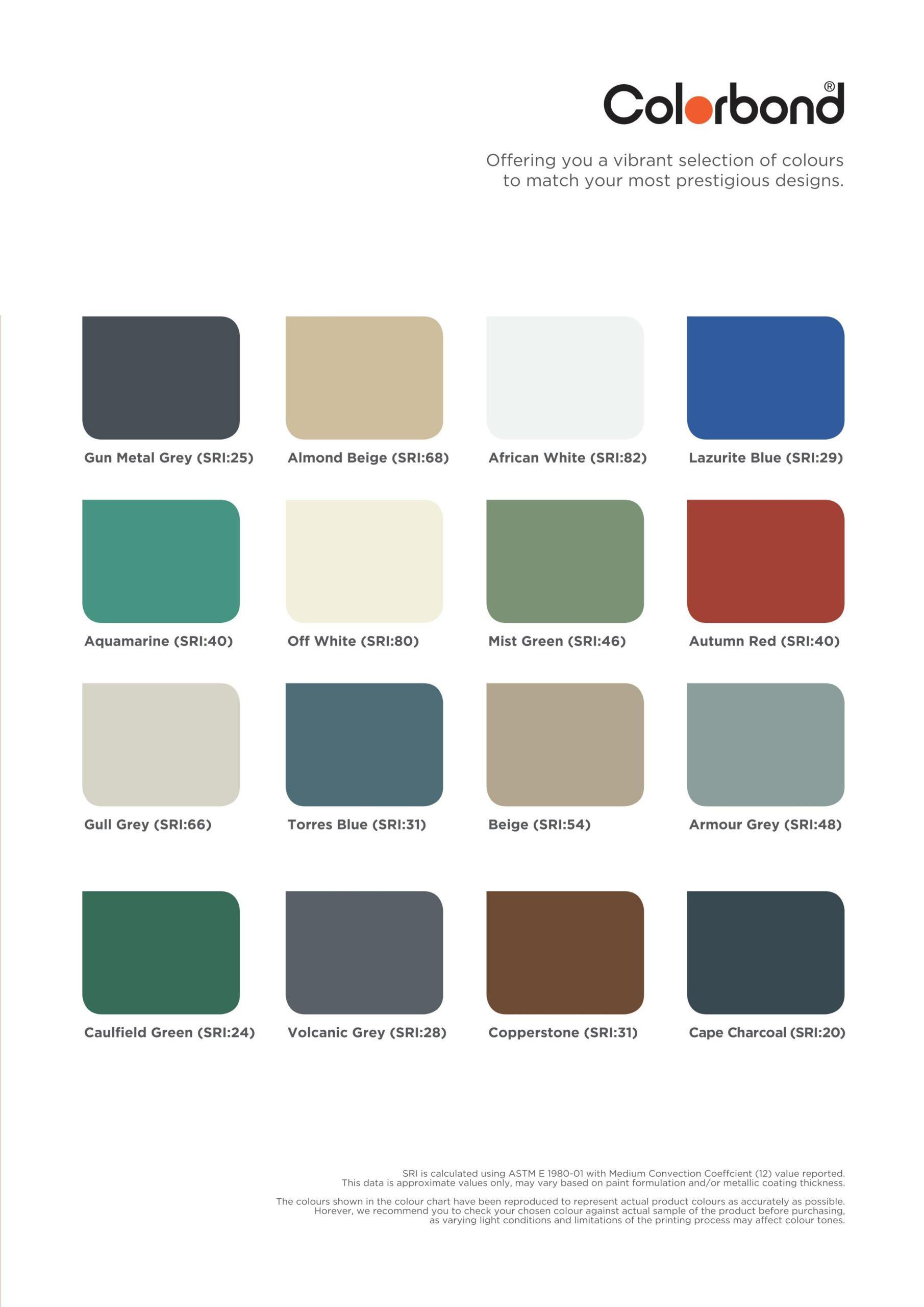colorbond colors
